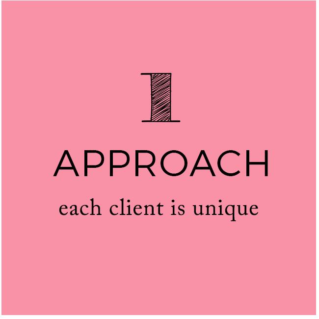 Approach - Each Client is Unique