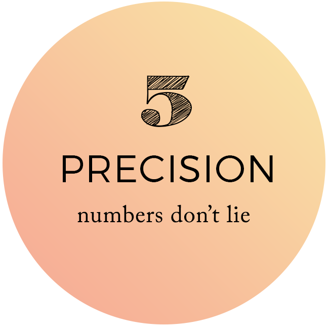 Precision - Numbers Don't Lie