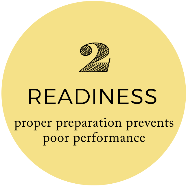 Readiness - Proper Preparation Prevents Poor Performance
